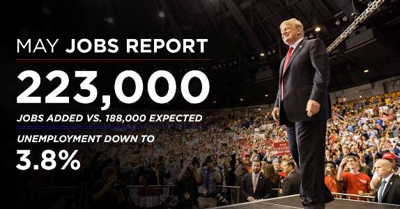 Trump jobs report