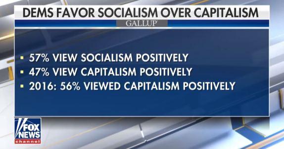 Democrats and Socialism